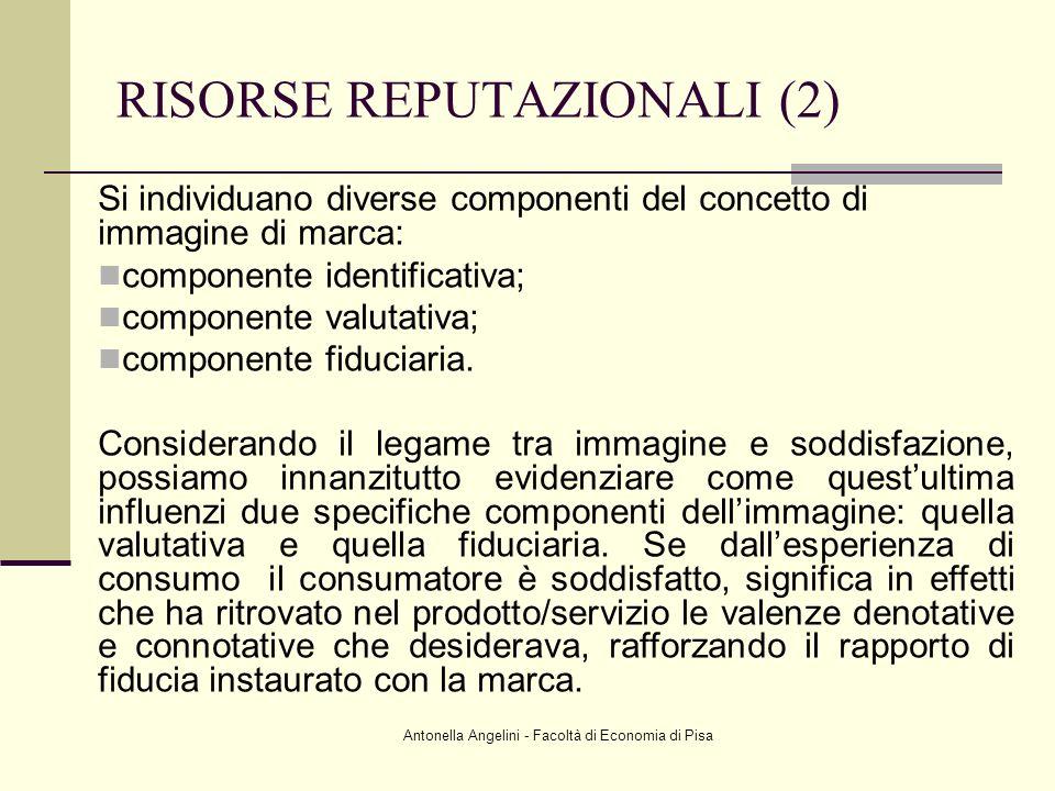 Antonella Angelini - Facoltà di Economia di Pisa RISORSE REPUTAZIONALI (2) Si individuano diverse componenti del concetto di immagine di marca: compon