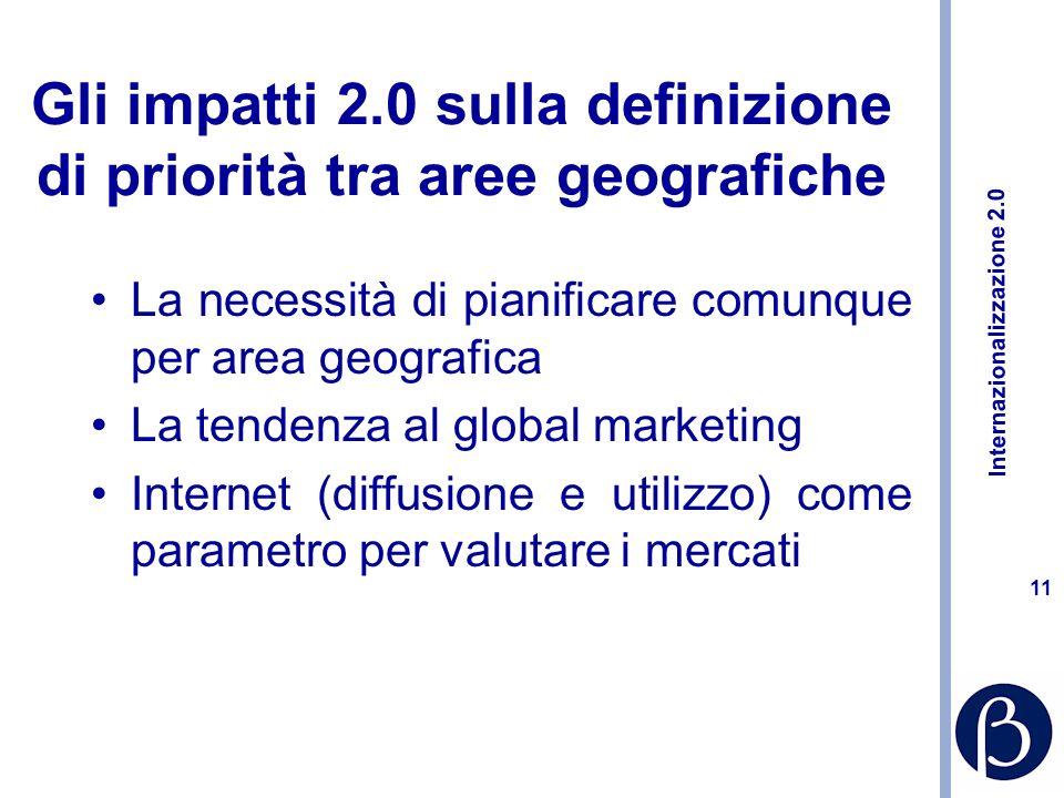 Internazionalizzazione 2.0 10 Rapporto fiduciario con i fornitori Investire sulla selezione Rilasciare briefing precisi Azienda Fornitore
