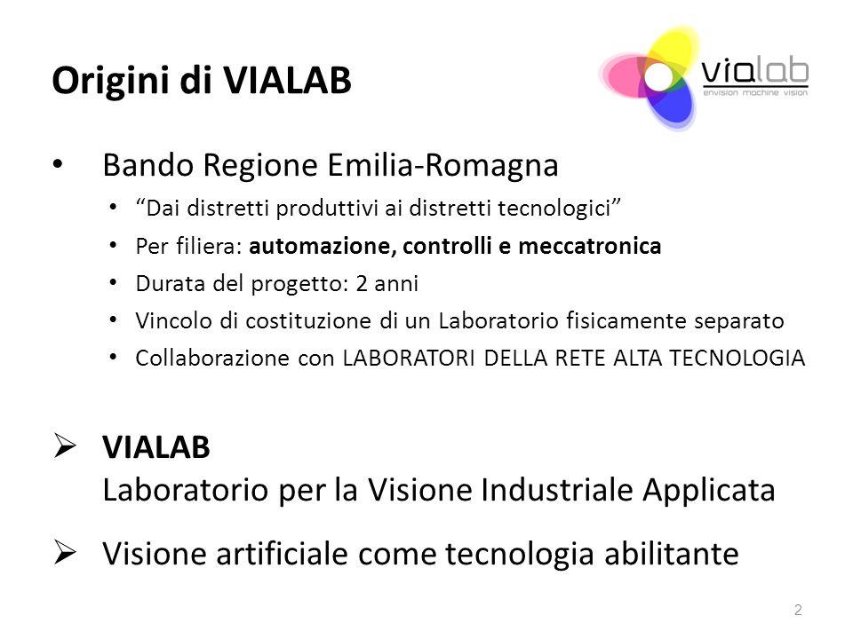 Origini di VIALAB Bando Regione Emilia-Romagna Dai distretti produttivi ai distretti tecnologici Per filiera: automazione, controlli e meccatronica Du