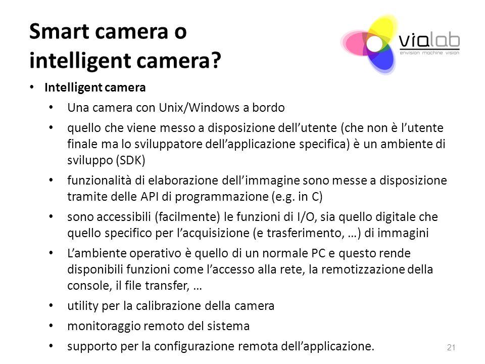 Smart camera o intelligent camera? Intelligent camera Una camera con Unix/Windows a bordo quello che viene messo a disposizione dellutente (che non è