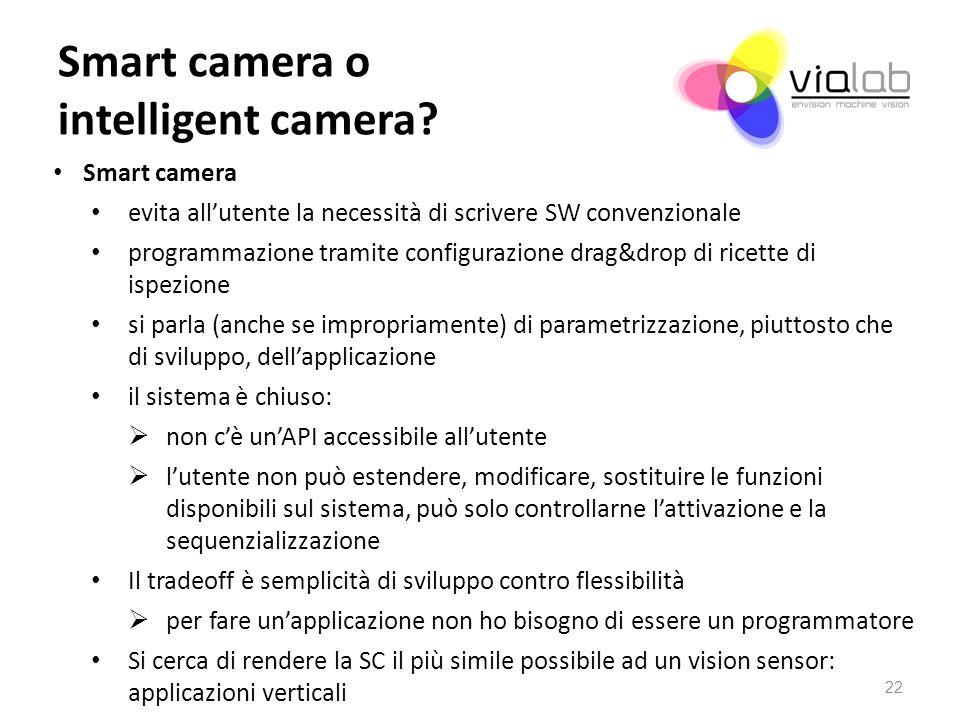 Smart camera o intelligent camera? Smart camera evita allutente la necessità di scrivere SW convenzionale programmazione tramite configurazione drag&d