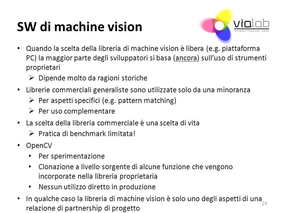SW di machine vision Quando la scelta della libreria di machine vision è libera (e.g. piattaforma PC) la maggior parte degli sviluppatori si basa (anc