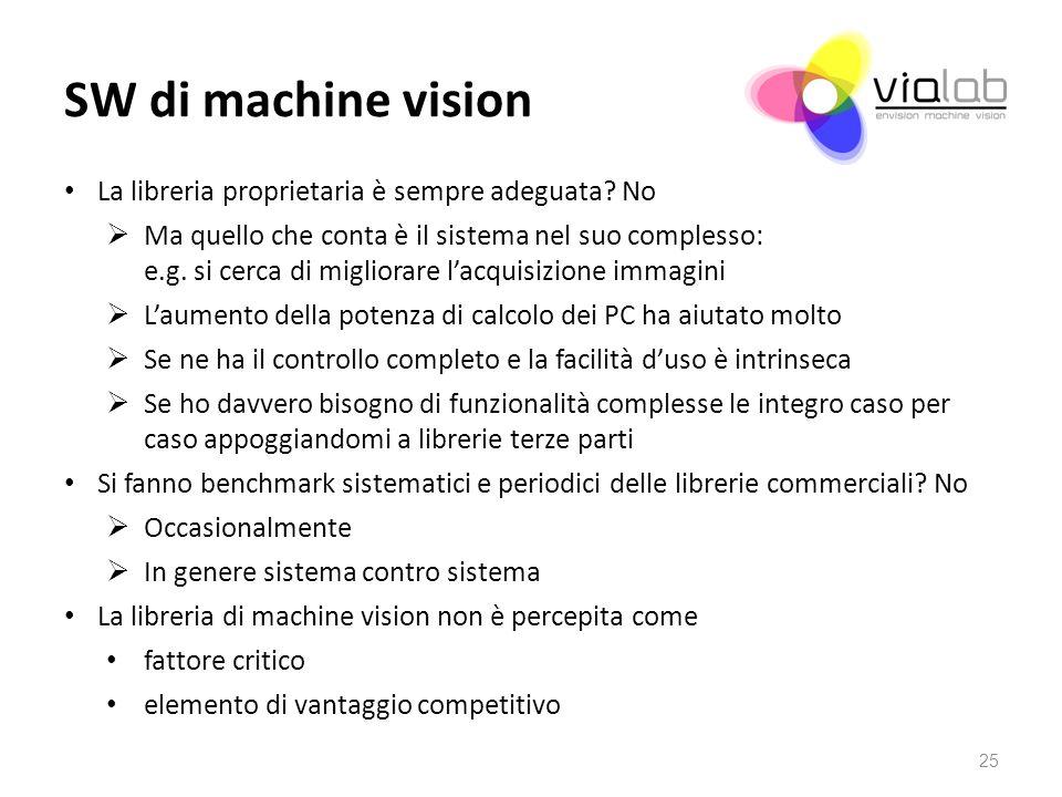 SW di machine vision La libreria proprietaria è sempre adeguata? No Ma quello che conta è il sistema nel suo complesso: e.g. si cerca di migliorare la