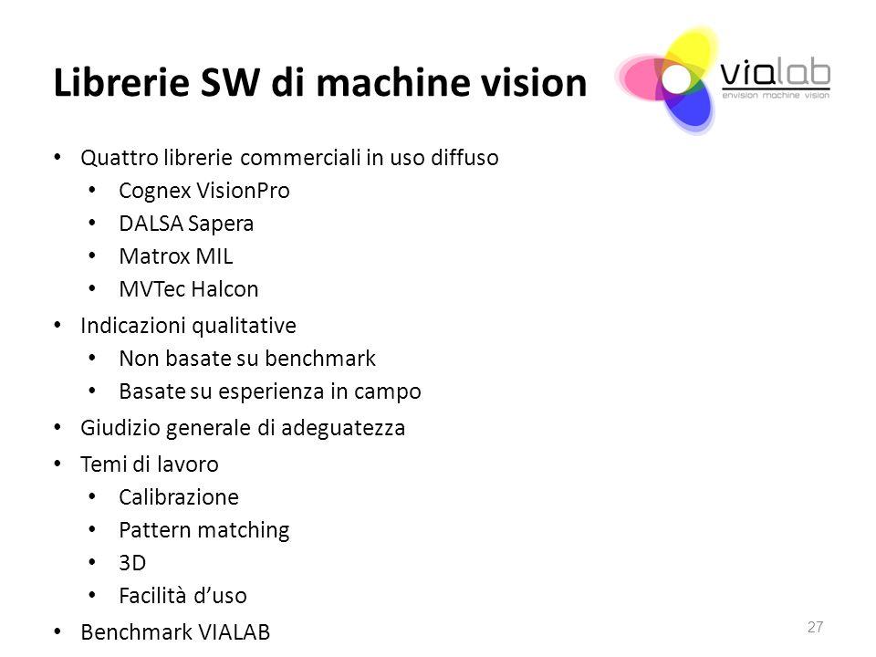 Librerie SW di machine vision Quattro librerie commerciali in uso diffuso Cognex VisionPro DALSA Sapera Matrox MIL MVTec Halcon Indicazioni qualitativ