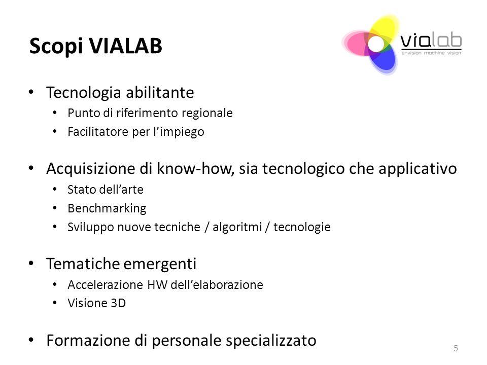 Scopi VIALAB Tecnologia abilitante Punto di riferimento regionale Facilitatore per limpiego Acquisizione di know-how, sia tecnologico che applicativo