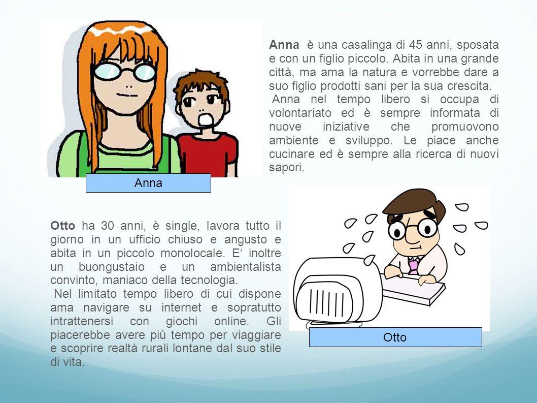 Anna Anna è una casalinga di 45 anni, sposata e con un figlio piccolo. Abita in una grande città, ma ama la natura e vorrebbe dare a suo figlio prodot