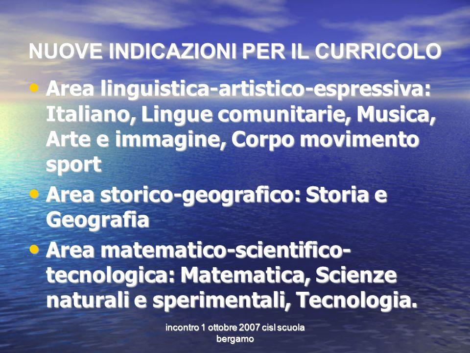 incontro 1 ottobre 2007 cisl scuola bergamo NUOVE INDICAZIONI PER IL CURRICOLO Area linguistica-artistico-espressiva: Italiano, Lingue comunitarie, Mu