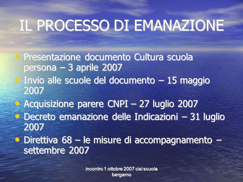 incontro 1 ottobre 2007 cisl scuola bergamo IL PROCESSO DI EMANAZIONE Presentazione documento Cultura scuola persona – 3 aprile 2007 Presentazione doc