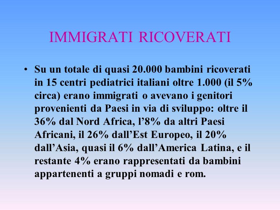 IMMIGRATI RICOVERATI Su un totale di quasi 20.000 bambini ricoverati in 15 centri pediatrici italiani oltre 1.000 (il 5% circa) erano immigrati o avev
