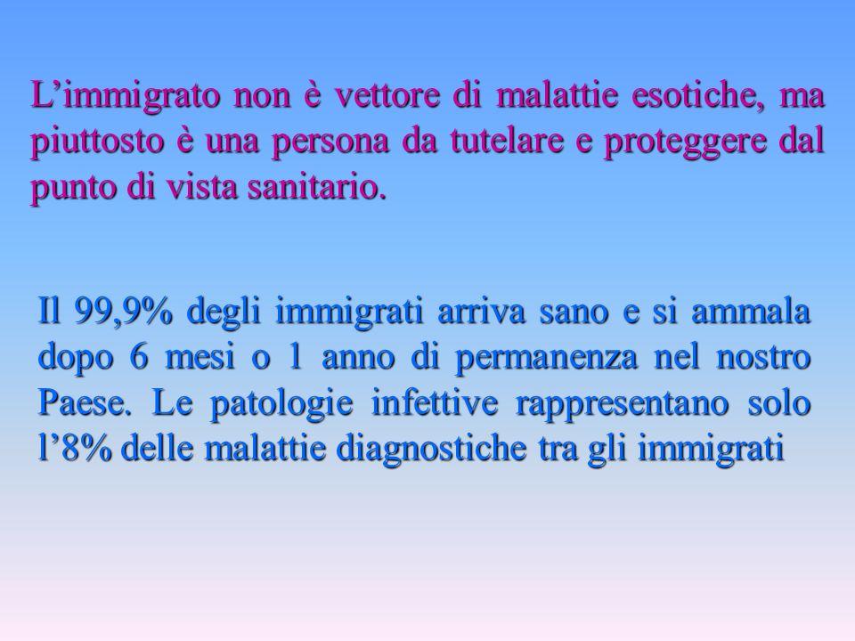 Limmigrato non è vettore di malattie esotiche, ma piuttosto è una persona da tutelare e proteggere dal punto di vista sanitario. Il 99,9% degli immigr
