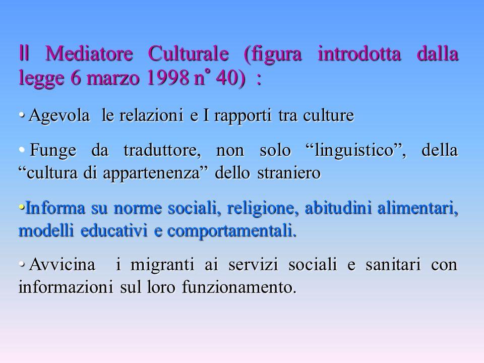 Il Mediatore Culturale (figura introdotta dalla legge 6 marzo 1998 n° 40) : Agevola le relazioni e I rapporti tra culture Agevola le relazioni e I rap