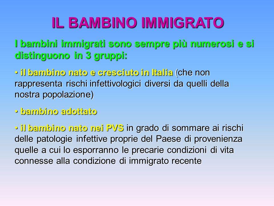 IL BAMBINO IMMIGRATO IL BAMBINO IMMIGRATO I bambini immigrati sono sempre più numerosi e si distinguono in 3 gruppi: il bambino nato e cresciuto in It