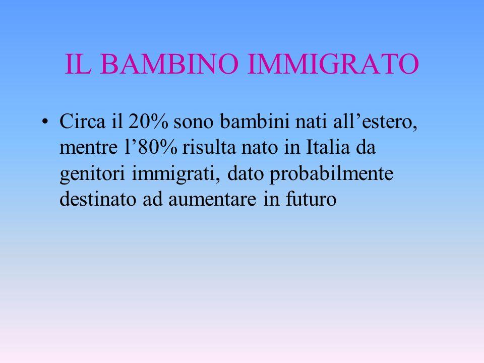 IL BAMBINO IMMIGRATO Circa il 20% sono bambini nati allestero, mentre l80% risulta nato in Italia da genitori immigrati, dato probabilmente destinato
