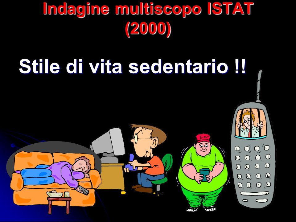 Indagine multiscopo ISTAT (2000) Stile di vita sedentario !!