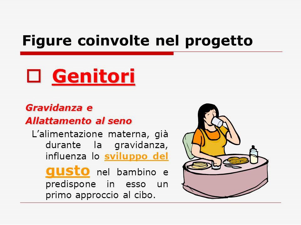 Figure coinvolte nel progetto Genitori Genitori Gravidanza e Allattamento al seno Lalimentazione materna, già durante la gravidanza, influenza lo svil