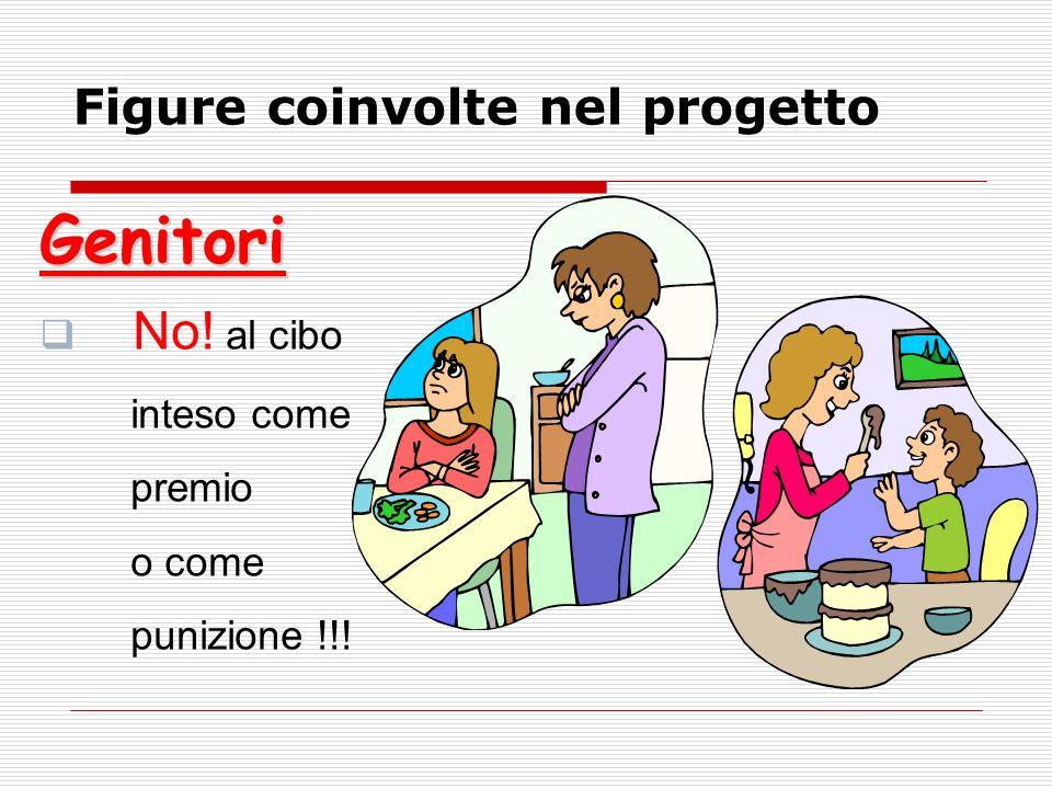 Genitori No! al cibo inteso come premio o come punizione !!! Figure coinvolte nel progetto