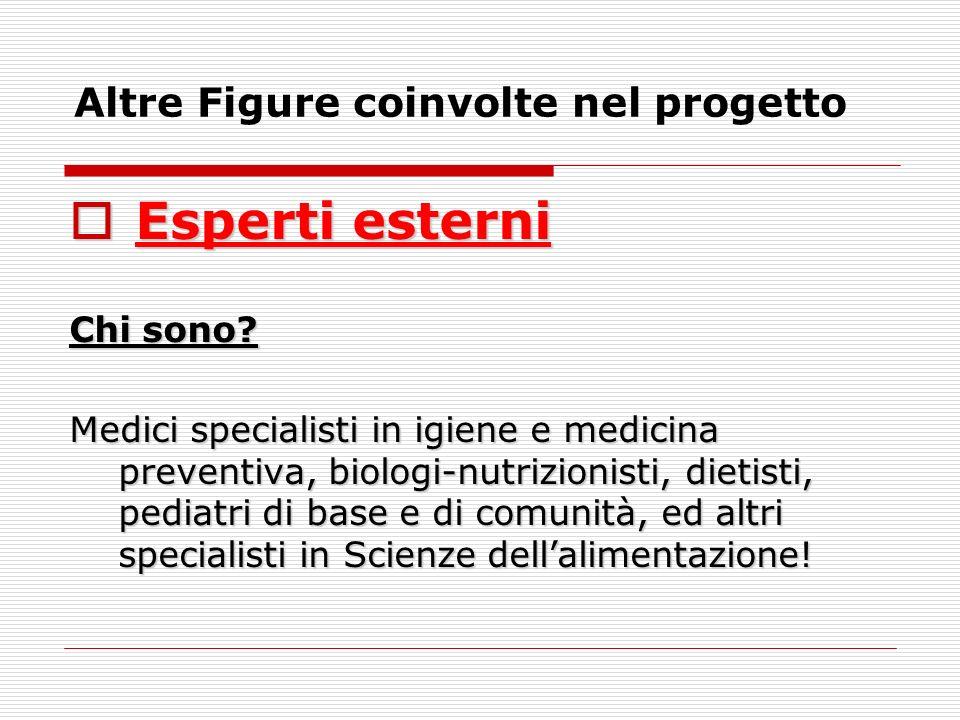 Esperti esterni Esperti esterni Chi sono? Medici specialisti in igiene e medicina preventiva, biologi-nutrizionisti, dietisti, pediatri di base e di c