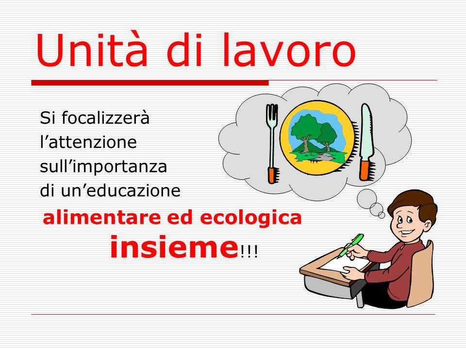 Unità di lavoro Si focalizzerà lattenzione sullimportanza di uneducazione alimentare ed ecologica insieme !!!