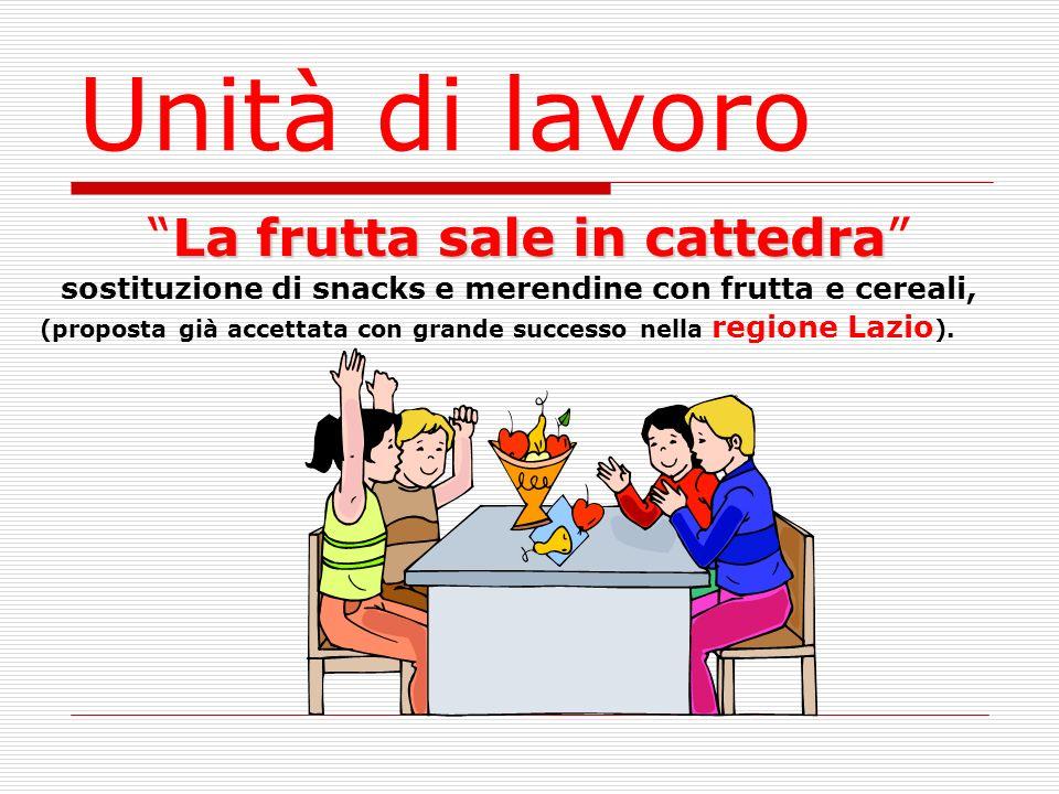 Unità di lavoro La frutta sale in cattedraLa frutta sale in cattedra sostituzione di snacks e merendine con frutta e cereali, (proposta già accettata