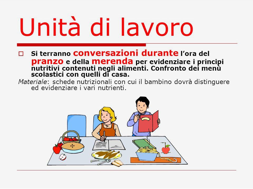 Unità di lavoro Si terranno conversazioni durante lora del pranzo e della merenda per evidenziare i principi nutritivi contenuti negli alimenti. Confr