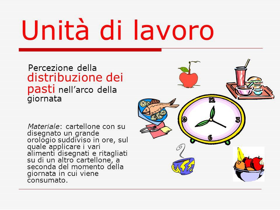 Unità di lavoro Percezione della distribuzione dei pasti nellarco della giornata Materiale: cartellone con su disegnato un grande orologio suddiviso i