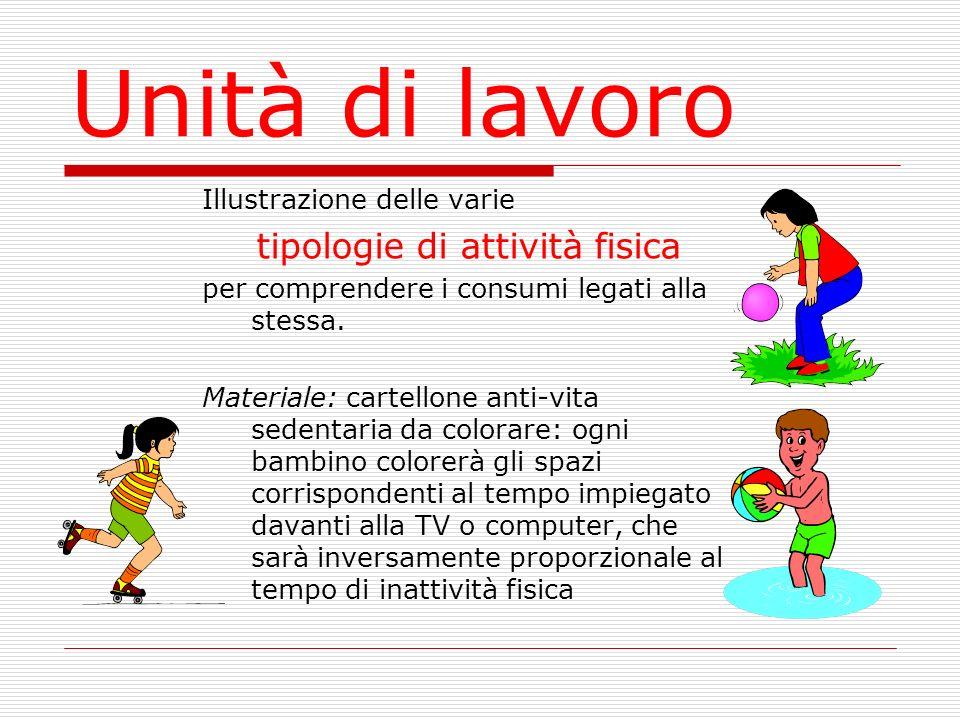 Unità di lavoro Illustrazione delle varie tipologie di attività fisica per comprendere i consumi legati alla stessa. Materiale: cartellone anti-vita s