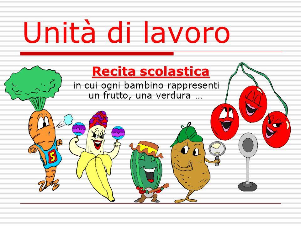 Unità di lavoro Recita scolastica in cui ogni bambino rappresenti un frutto, una verdura …