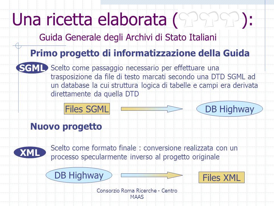 Consorzio Roma Ricerche - Centro MAAS Una ricetta esotica ( ) XSLT DTD specificaDTD EAD Trasformare un file XML in un altro file XML