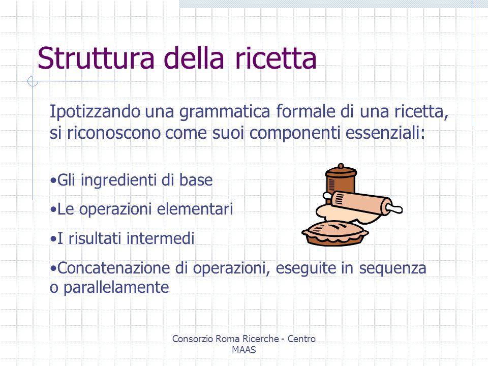 Consorzio Roma Ricerche - Centro MAAS … perché un ricettario.