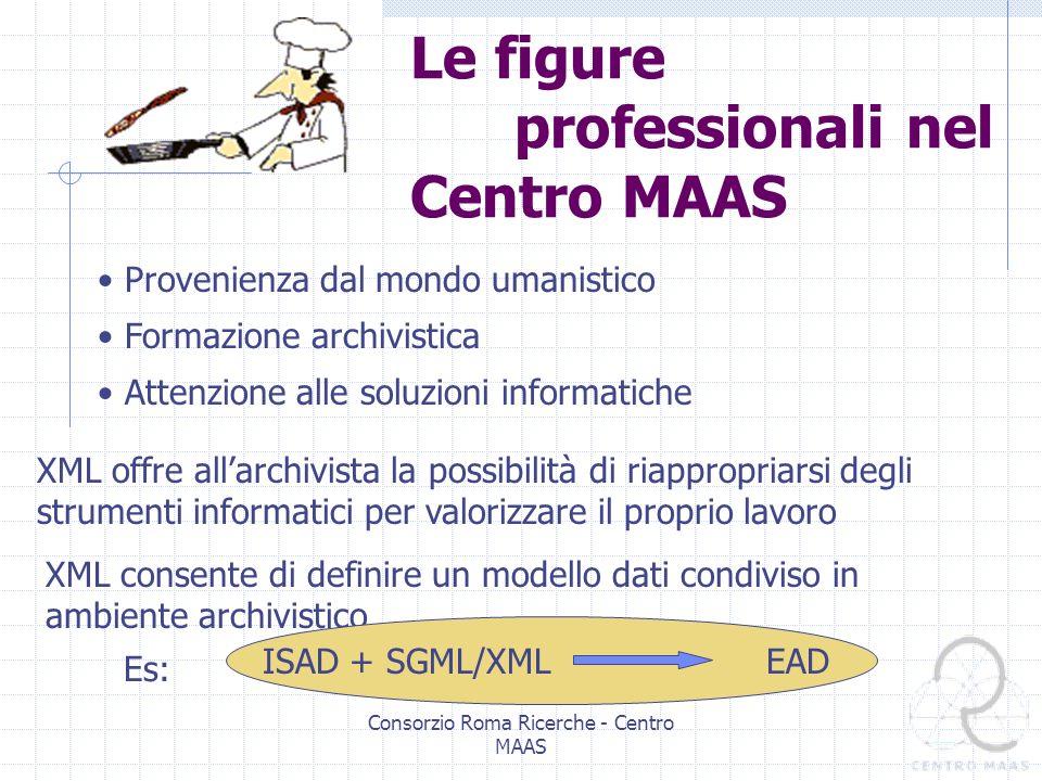 Consorzio Roma Ricerche - Centro MAAS La ricetta base Trasposizione in formato elettronico Recupero retrospettivo degli strumenti di ricerca XML