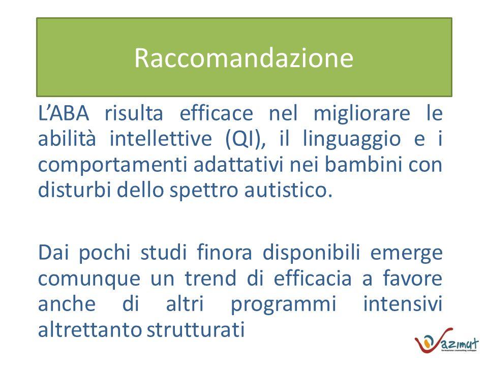 Raccomandazione LABA risulta efficace nel migliorare le abilità intellettive (QI), il linguaggio e i comportamenti adattativi nei bambini con disturbi