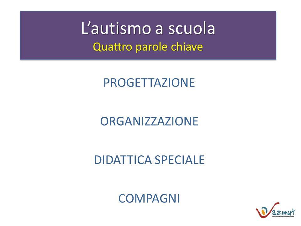 Lautismo a scuola Quattro parole chiave Lautismo a scuola Quattro parole chiave PROGETTAZIONE ORGANIZZAZIONE DIDATTICA SPECIALE COMPAGNI
