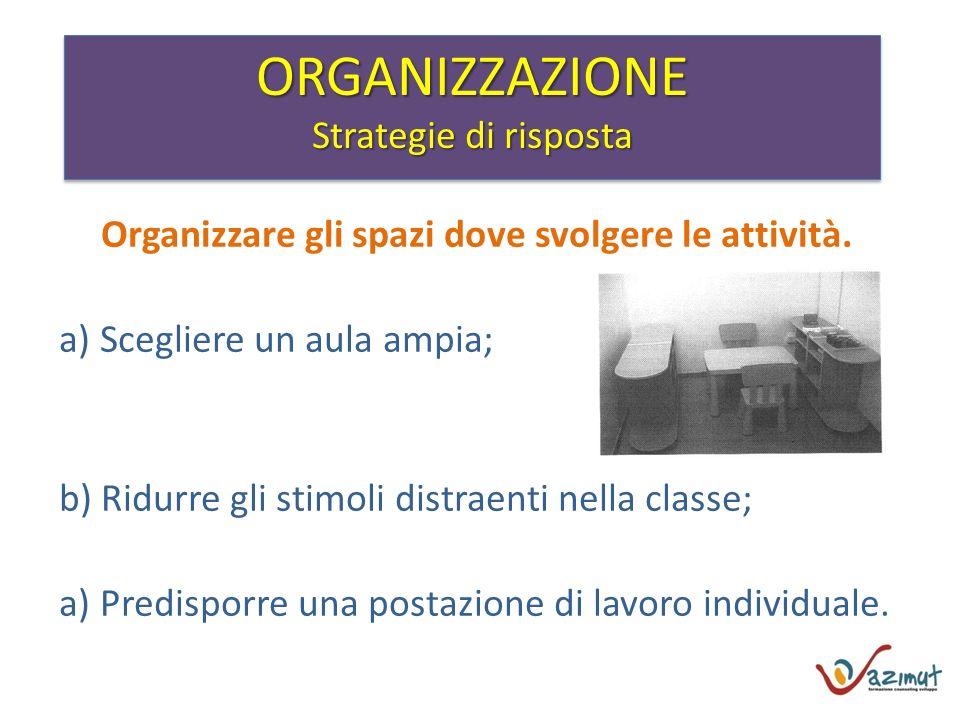 ORGANIZZAZIONE Strategie di risposta ORGANIZZAZIONE Organizzare gli spazi dove svolgere le attività. a) Scegliere un aula ampia; b) Ridurre gli stimol