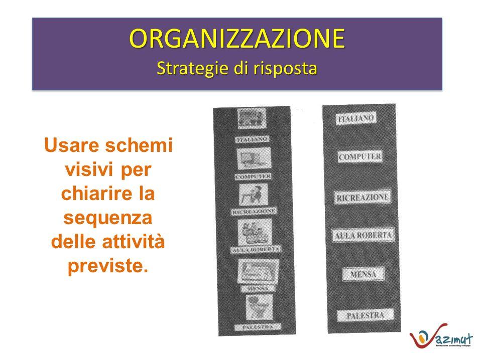 Usare schemi visivi per chiarire la sequenza delle attività previste. ORGANIZZAZIONE Strategie di risposta ORGANIZZAZIONE