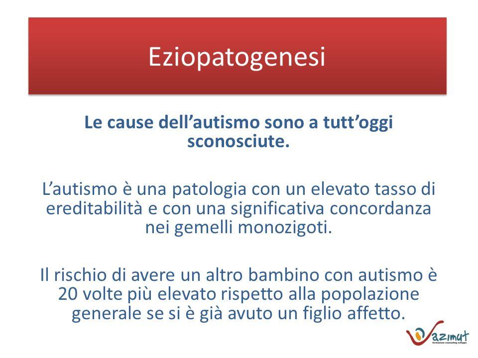 Eziopatogenesi Le cause dellautismo sono a tuttoggi sconosciute. Lautismo è una patologia con un elevato tasso di ereditabilità e con una significativ