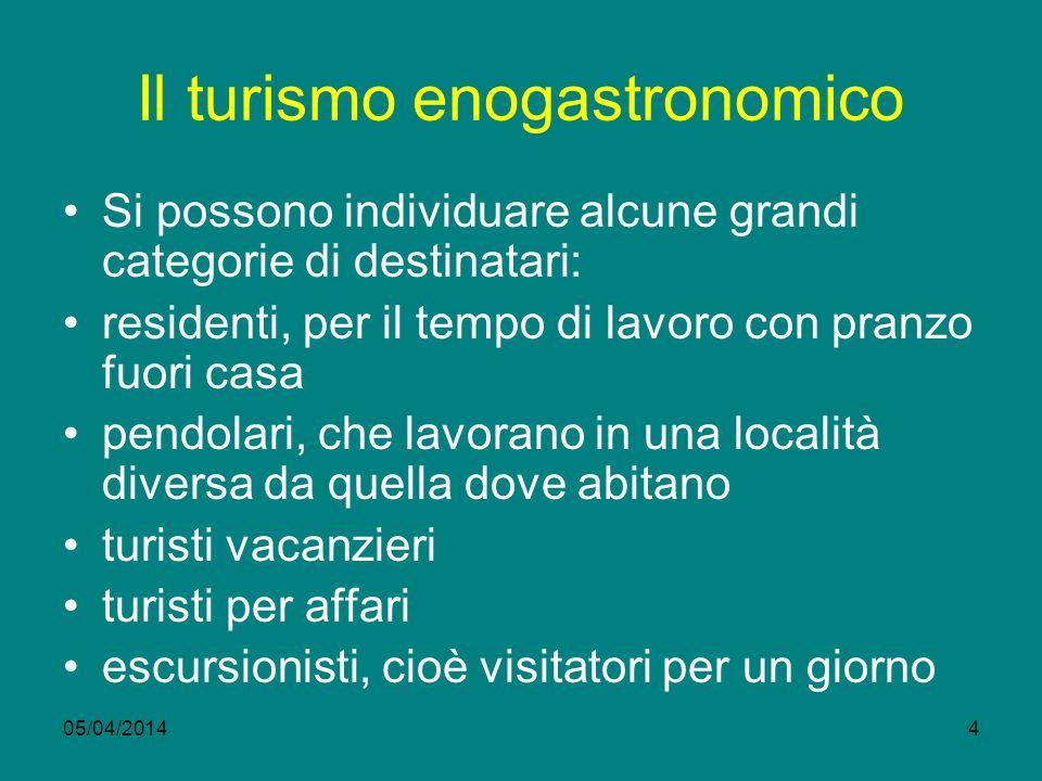 05/04/20145 Il turismo enogastronomico a) Esiste una ristorazione diretta a soddisfare le primarie esigenze alimentari, costituita dai pranzi e dagli spuntini durante la giornata di lavoro.