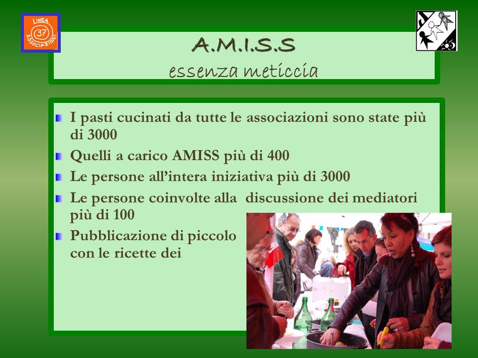 I pasti cucinati da tutte le associazioni sono state più di 3000 Quelli a carico AMISS più di 400 Le persone allintera iniziativa più di 3000 Le perso