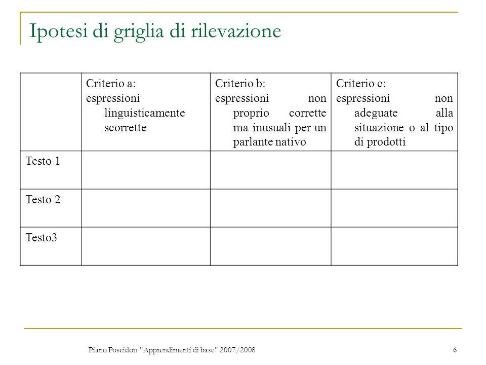 Piano Poseidon Apprendimenti di base 2007/2008 7 Criteri di valutazione dellerrore: La correttezza : Si tratta del criterio più noto nella tradizione scolastica in base al quale lerrore è visto come deviazione rispetto ad una norma.
