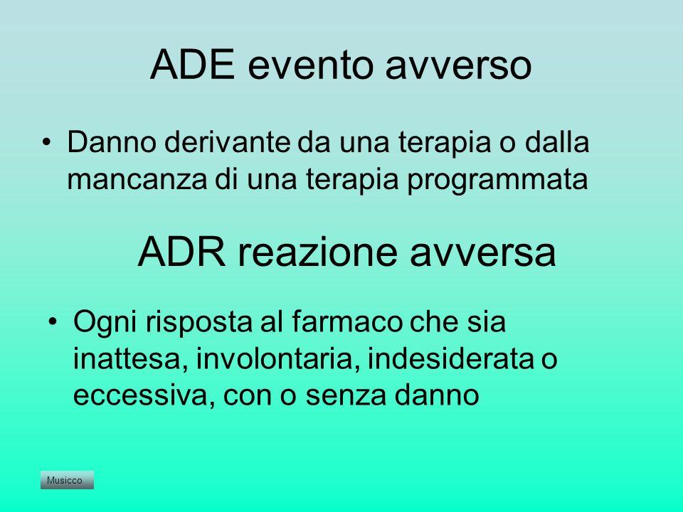 ADE evento avverso Danno derivante da una terapia o dalla mancanza di una terapia programmata ADR reazione avversa Ogni risposta al farmaco che sia in