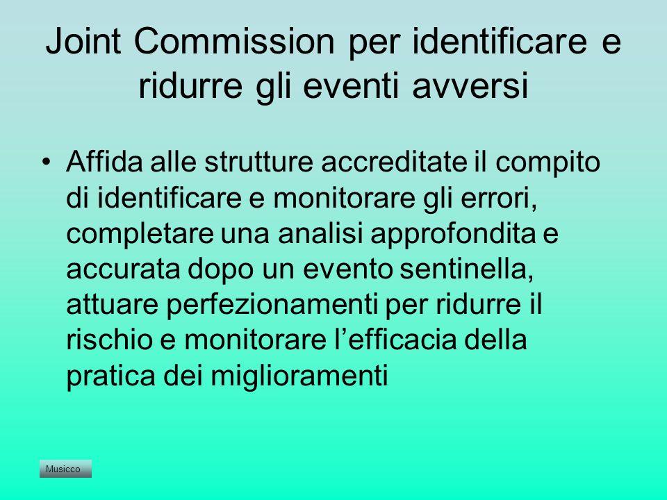 Joint Commission per identificare e ridurre gli eventi avversi Affida alle strutture accreditate il compito di identificare e monitorare gli errori, c
