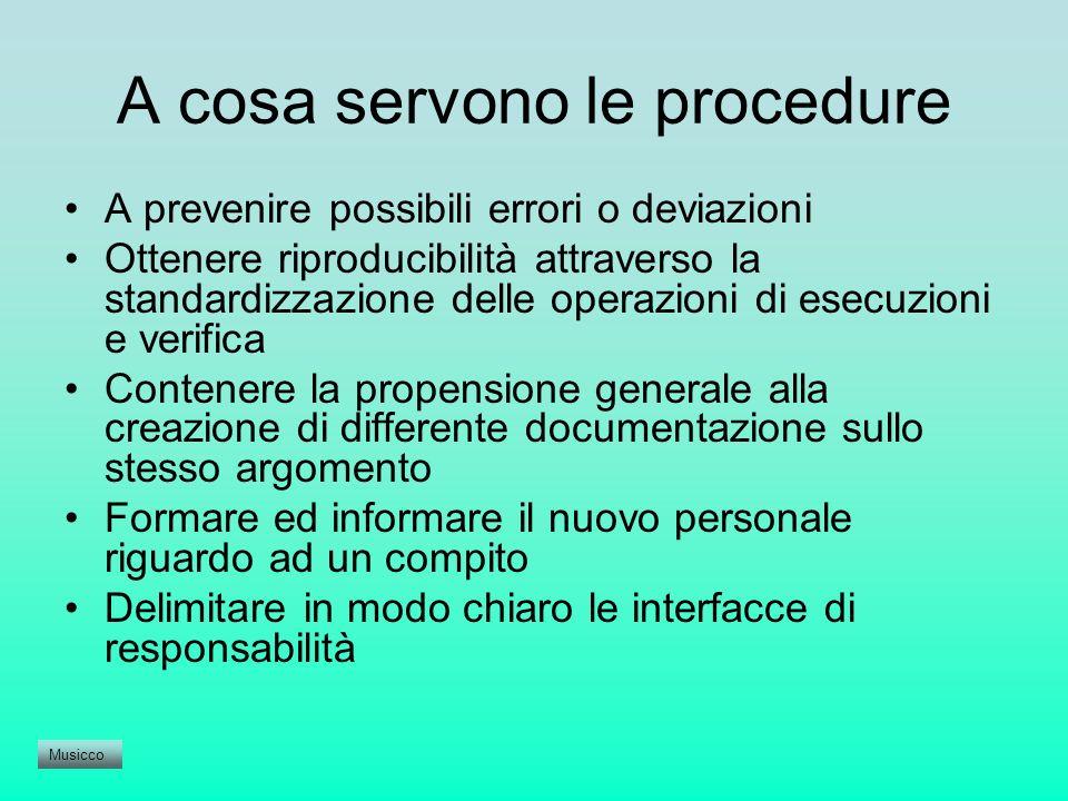 A cosa servono le procedure A prevenire possibili errori o deviazioni Ottenere riproducibilità attraverso la standardizzazione delle operazioni di ese