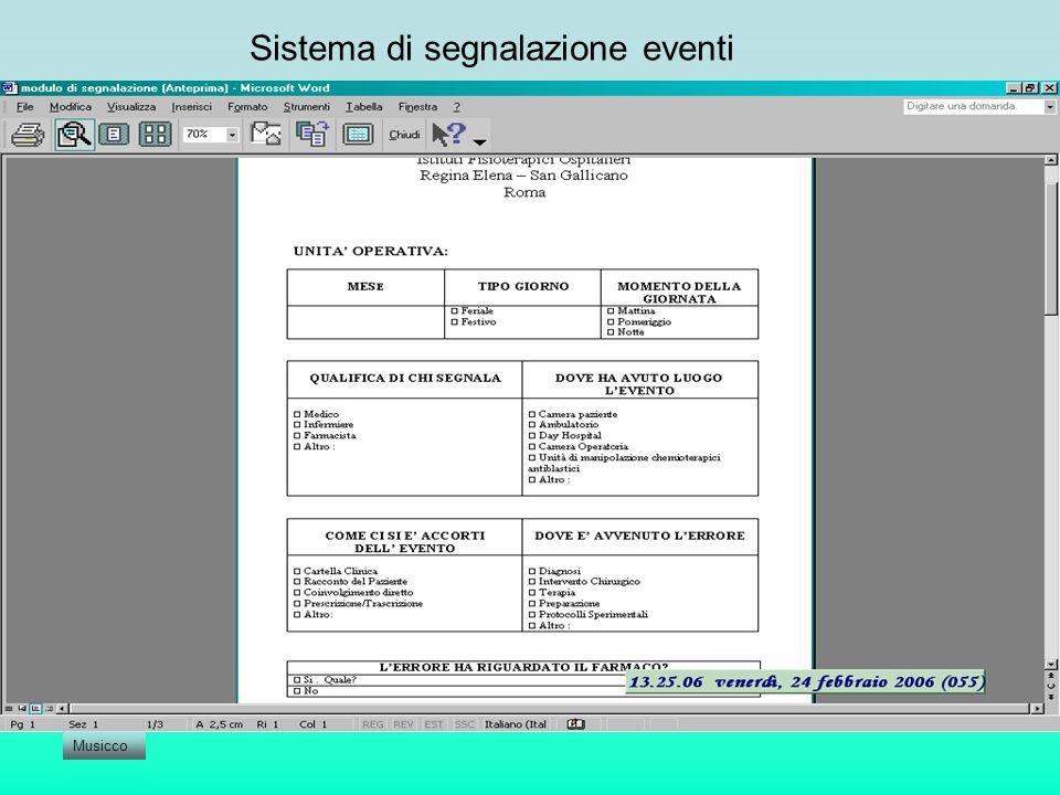 Sistema di segnalazione eventi Musicco