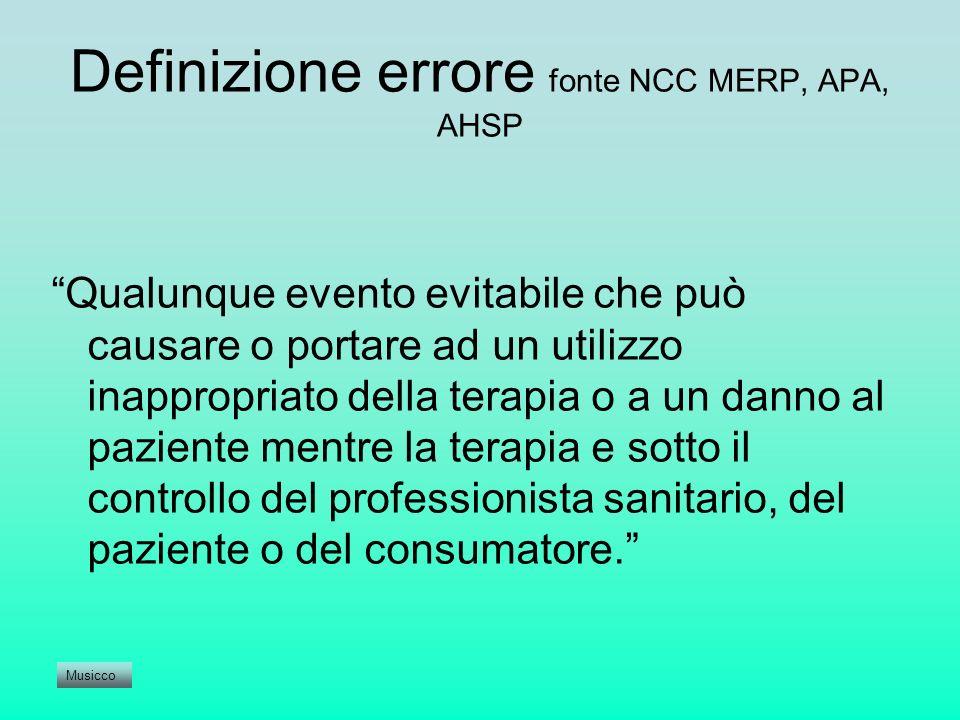 Definizione errore fonte NCC MERP, APA, AHSP Qualunque evento evitabile che può causare o portare ad un utilizzo inappropriato della terapia o a un da
