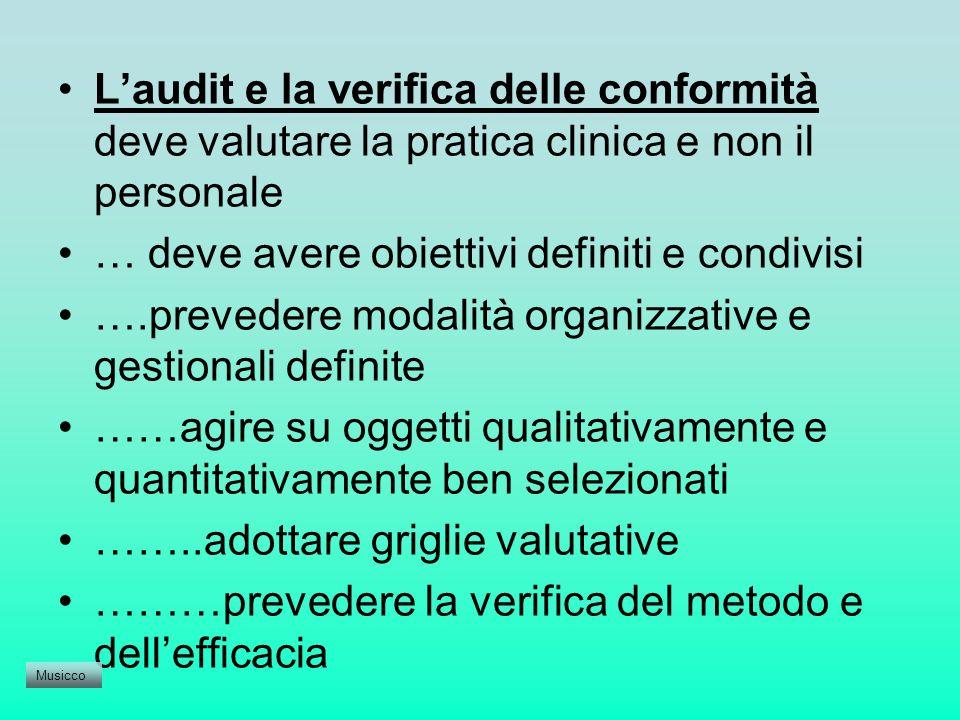 Laudit e la verifica delle conformità deve valutare la pratica clinica e non il personale … deve avere obiettivi definiti e condivisi ….prevedere moda