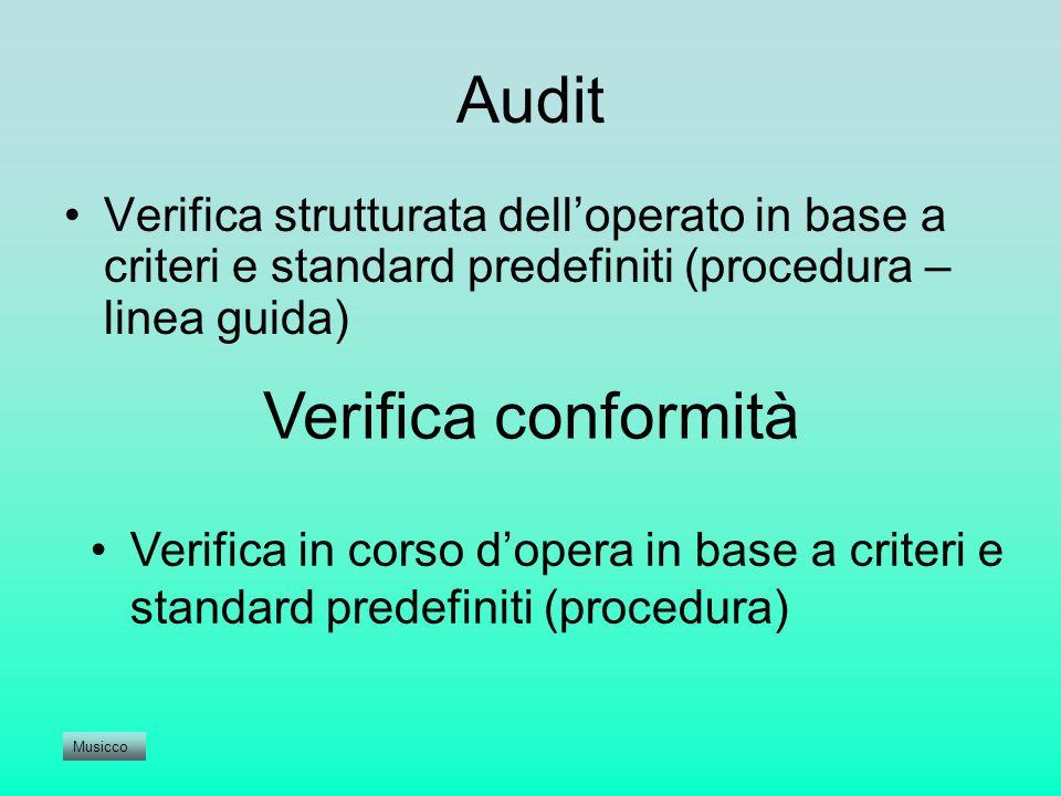 Audit Verifica strutturata delloperato in base a criteri e standard predefiniti (procedura – linea guida) Verifica conformità Verifica in corso dopera