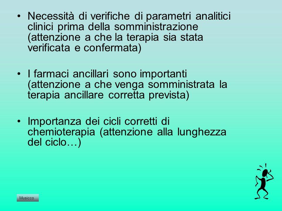Necessità di verifiche di parametri analitici clinici prima della somministrazione (attenzione a che la terapia sia stata verificata e confermata) I f