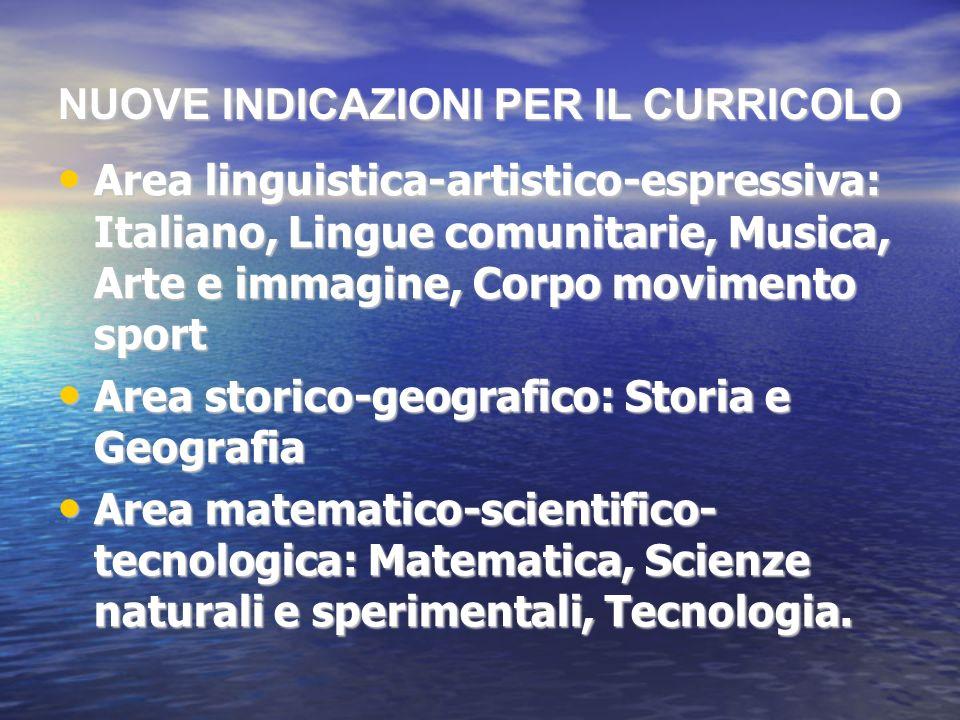 NUOVE INDICAZIONI PER IL CURRICOLO Area linguistica-artistico-espressiva: Italiano, Lingue comunitarie, Musica, Arte e immagine, Corpo movimento sport