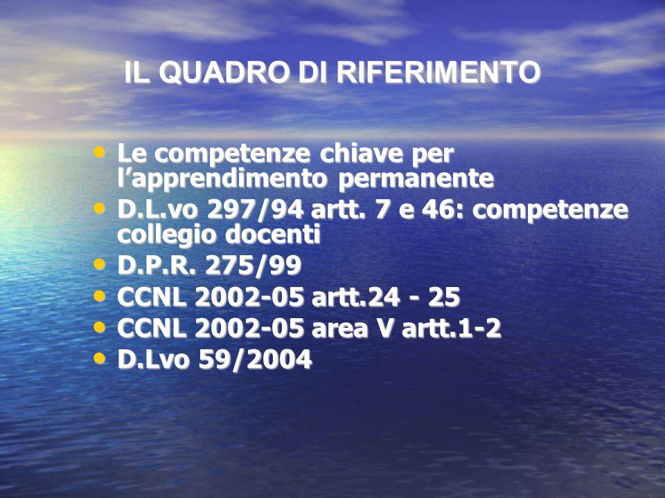 IL QUADRO DI RIFERIMENTO Le competenze chiave per lapprendimento permanente Le competenze chiave per lapprendimento permanente D.L.vo 297/94 artt. 7 e