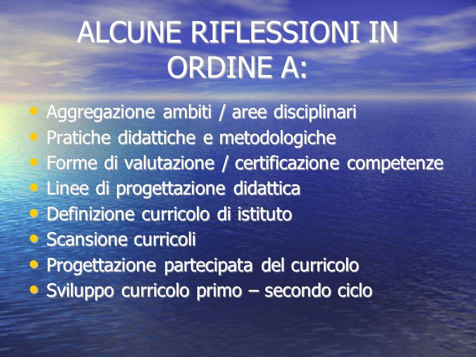 ALCUNE RIFLESSIONI IN ORDINE A: Aggregazione ambiti / aree disciplinari Aggregazione ambiti / aree disciplinari Pratiche didattiche e metodologiche Pr