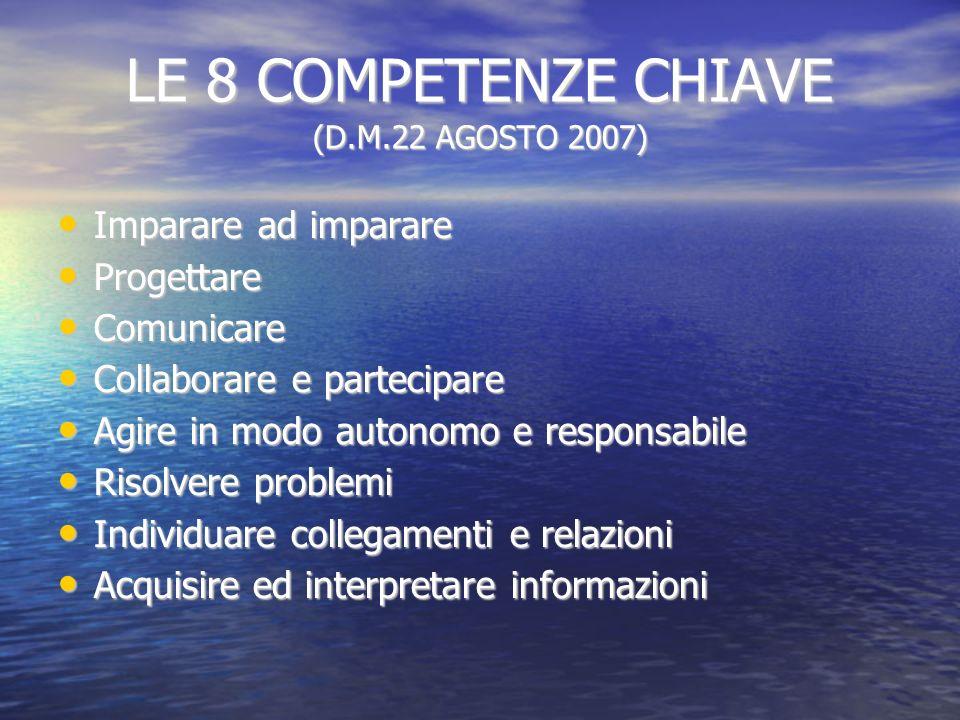 LE 8 COMPETENZE CHIAVE (D.M.22 AGOSTO 2007) Imparare ad imparare Imparare ad imparare Progettare Progettare Comunicare Comunicare Collaborare e partec